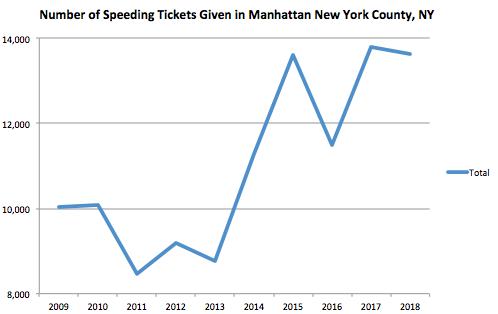 Manhattan New york county map