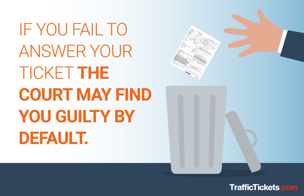 if you fail to answer ticket in TVB you may be found guilty by default